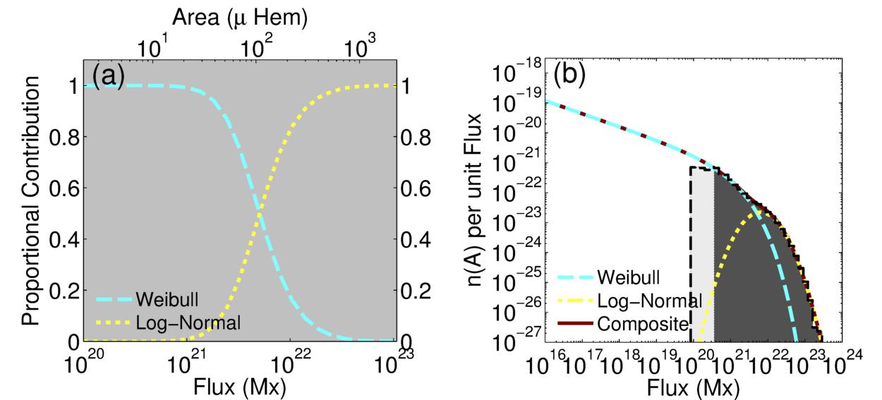 Fig3_Scale_range